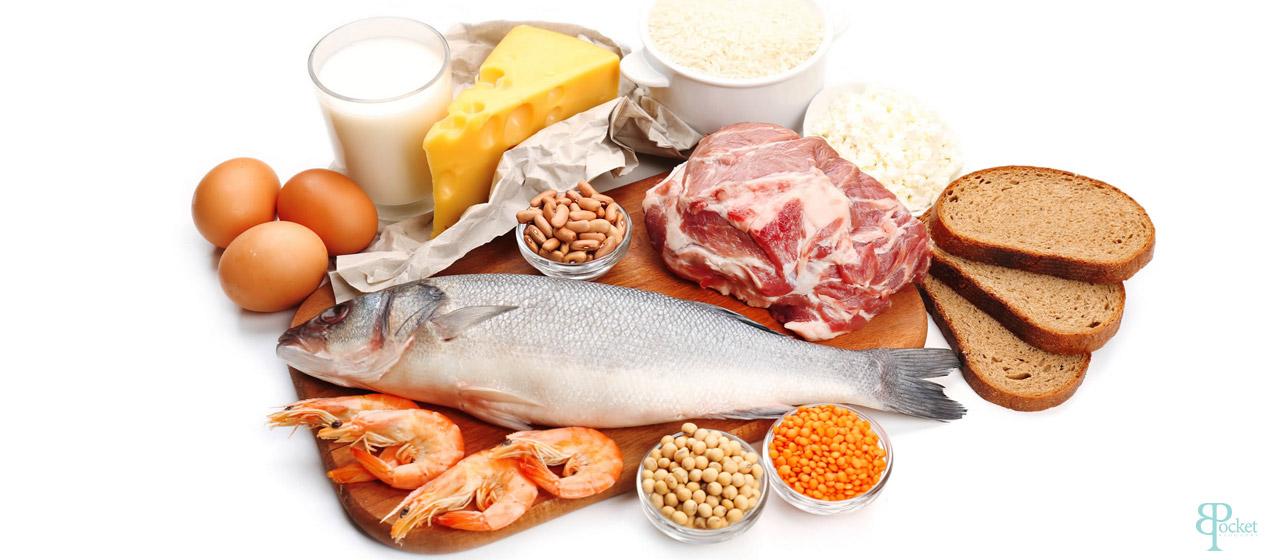 Dieta de kitosis de 3 dias